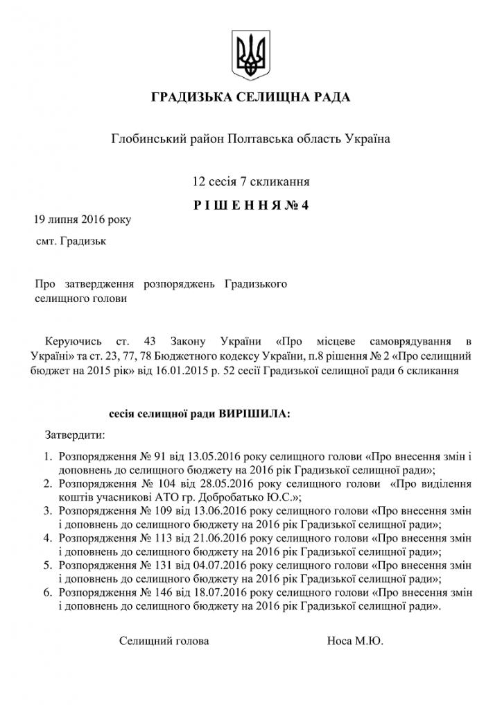 http://gradizka-rada.gov.ua/wp-content/uploads/2016/08/ГРАДИЗЬКА-СЕЛИЩНА-РАДА-04-724x1024.png