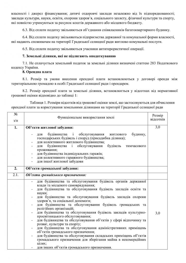 http://gradizka-rada.gov.ua/wp-content/uploads/2016/08/7-позачергова-сесія-7-скликання-08-724x1024.png