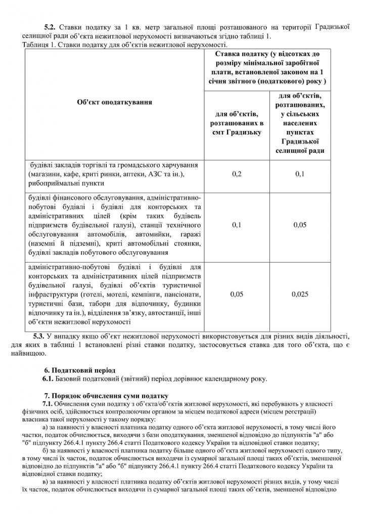 http://gradizka-rada.gov.ua/wp-content/uploads/2016/08/7-позачергова-сесія-7-скликання-21-724x1024.png