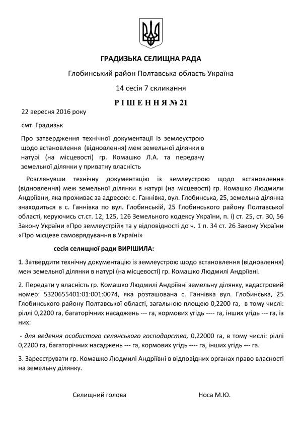 https://gradizka-rada.gov.ua/wp-content/uploads/2016/10/14-сесія-7-скликання-26.jpg