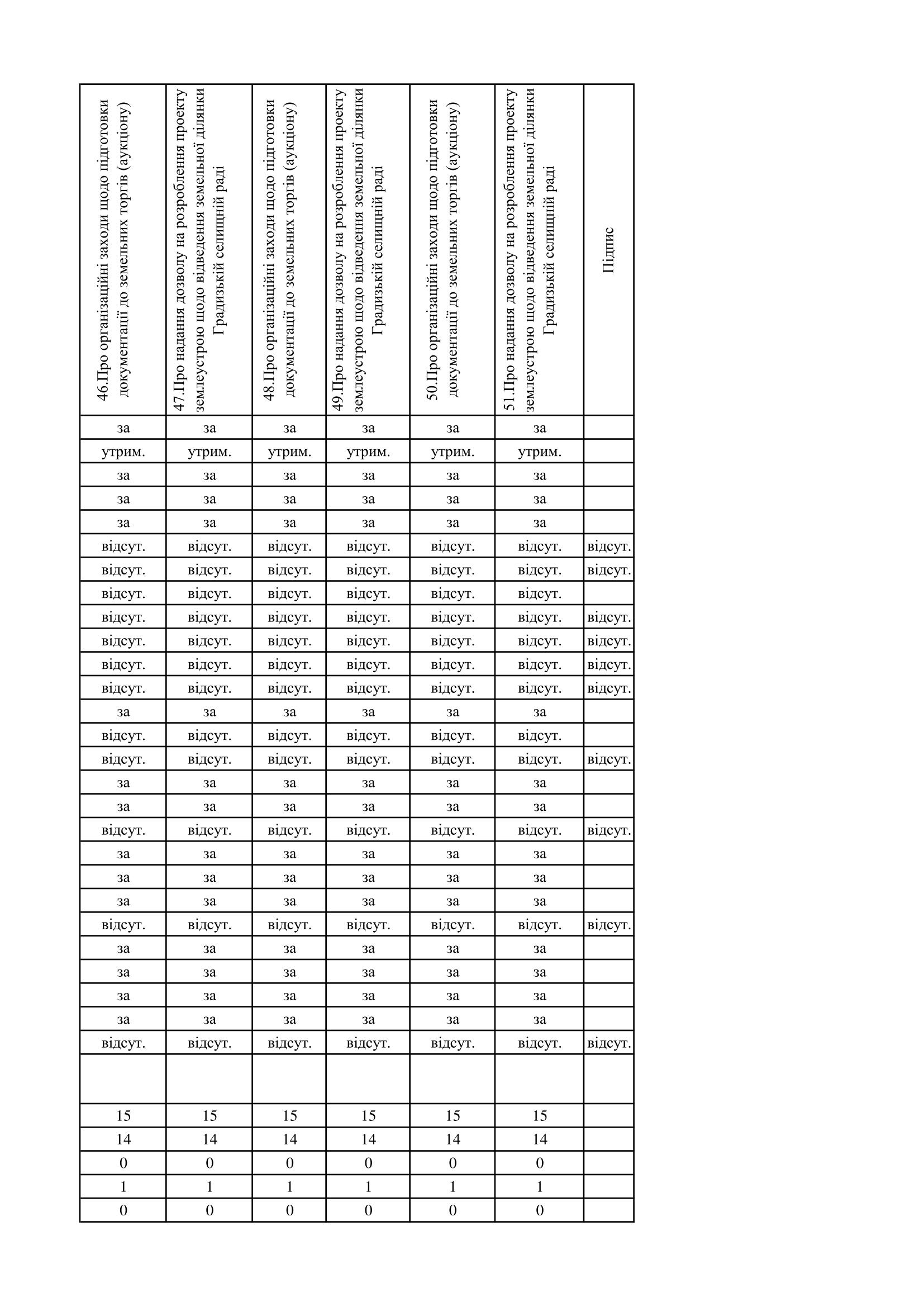 http://gradizka-rada.gov.ua/wp-content/uploads/2017/03/поіменне-голосування-8.png