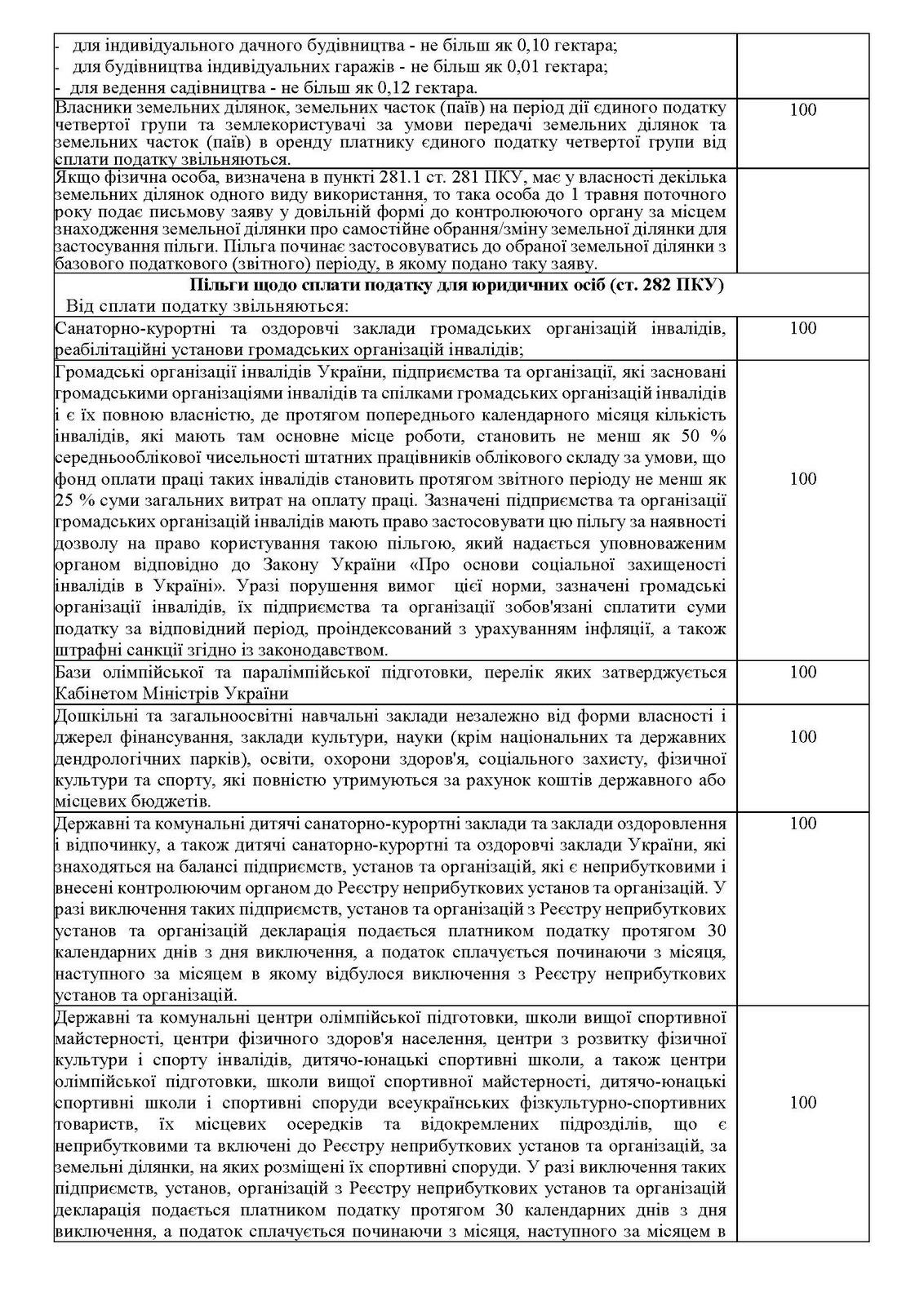 Binder1_Страница_12